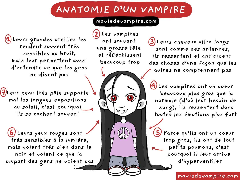 Leur hypersensibilité rend les vampires comme Zabeth hypersensibles aux sons, à la lumière, mais aussi aux émotions