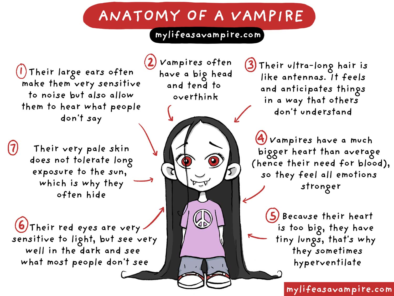 Their hypersensitivity makes vampires like Zabeth highly sensitive to sounds, light, and also to emotions.