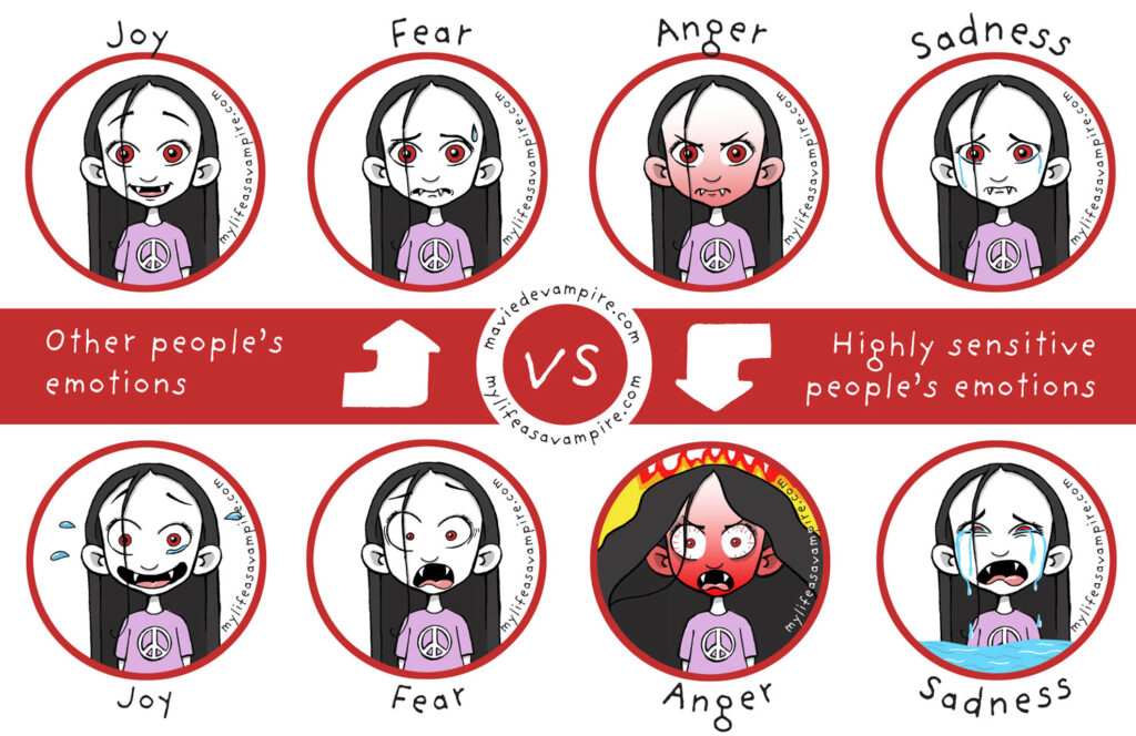 Illustrating emotions felt by highly sensitive people in the form of a table comparing the different facial expressions of Zabeth the vampire